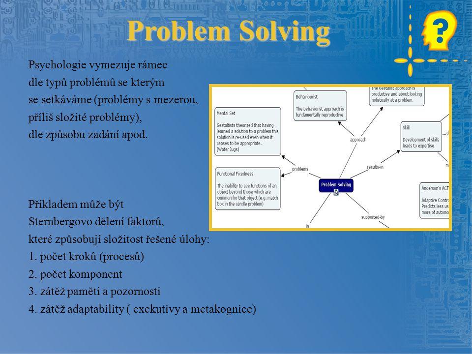 Problem Solving Psychologie vymezuje rámec dle typů problémů se kterým se setkáváme (problémy s mezerou, příliš složité problémy), dle způsobu zadání apod.