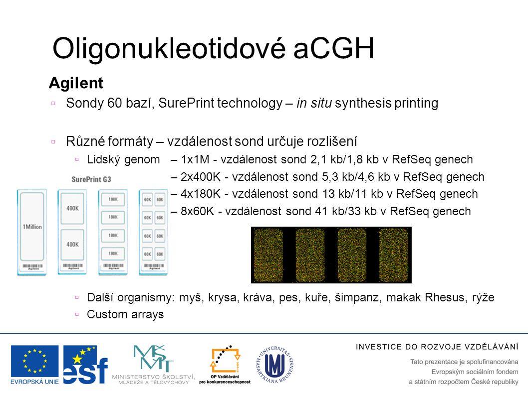Oligonukleotidové aCGH Agilent  Sondy 60 bazí, SurePrint technology – in situ synthesis printing  Různé formáty – vzdálenost sond určuje rozlišení 