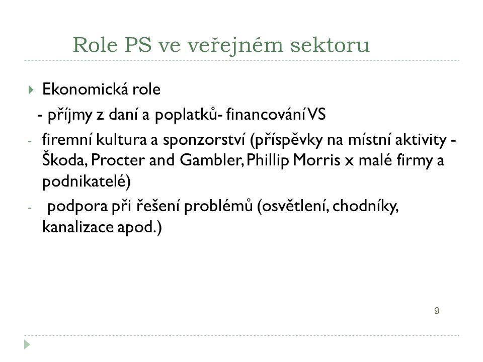 Role PS ve veřejném sektoru  Ekonomická role - příjmy z daní a poplatků- financování VS - firemní kultura a sponzorství (příspěvky na místní aktivity - Škoda, Procter and Gambler, Phillip Morris x malé firmy a podnikatelé) - podpora při řešení problémů (osvětlení, chodníky, kanalizace apod.) 9