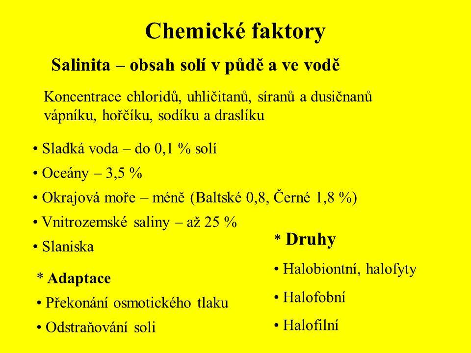 Chemické faktory Obsah minerálních živin * Dusík Dostupnost (zdroje) Nitrofyty Nitrofilní společenstva Nitrofobní druhy Masožravé rostliny * Fosfor Rozpustné fosfáty Eutrofizace * Makrobiogenní: K, Na, Ca, Mg, S, Fe * Mikrobiogenní (stopové): Mn, B, Cu, Mo, I, Zn, V, Co, Cl, Si * Oligotrofní * Eutrofní biotopy