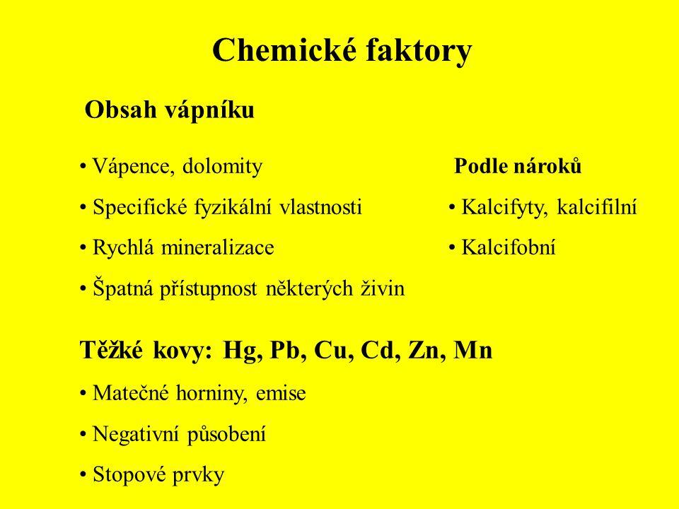 Specifická prostředí * Písčiny Psamofyty, psamobionti Psamofilní společenstva * Skály Petrofyty, petrofilní druhy Serpentinofyty * Rašeliniště Tyrfofyty Tyrfofilní, tyrfobionti