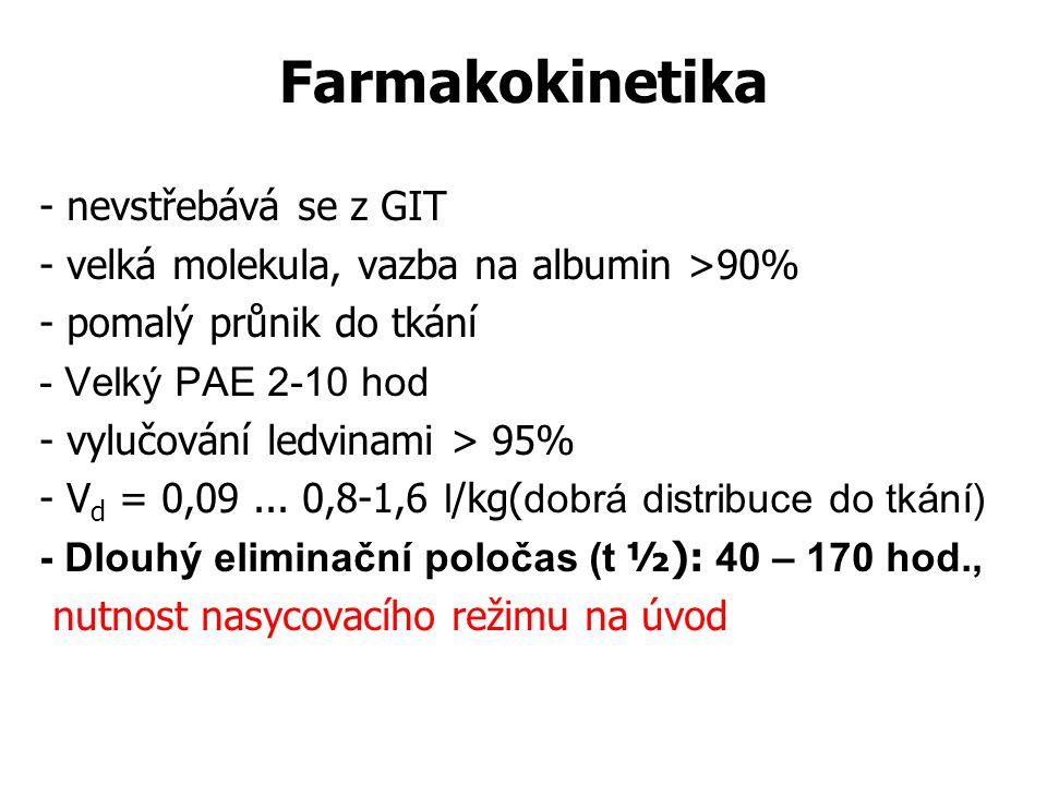 Farmakokinetika - nevstřebává se z GIT - velká molekula, vazba na albumin >90% - pomalý průnik do tkání - Velký PAE 2-10 hod - vylučování ledvinami > 95% - V d = 0,09...