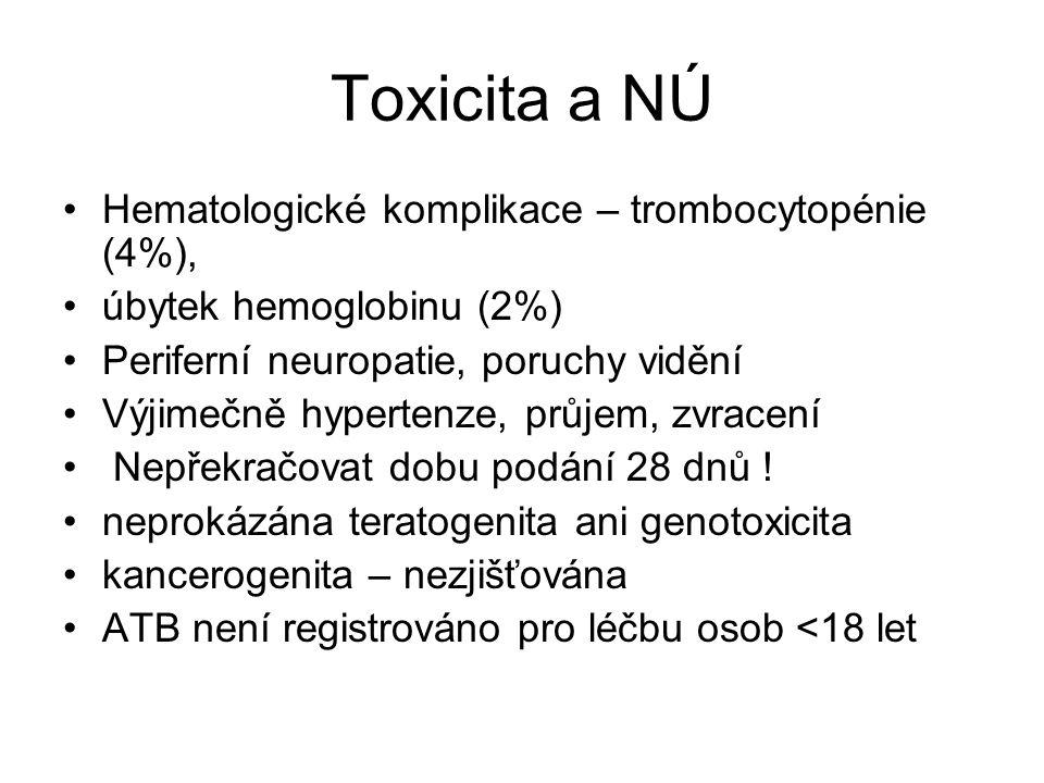 Toxicita a NÚ Hematologické komplikace – trombocytopénie (4%), úbytek hemoglobinu (2%) Periferní neuropatie, poruchy vidění Výjimečně hypertenze, průjem, zvracení Nepřekračovat dobu podání 28 dnů .