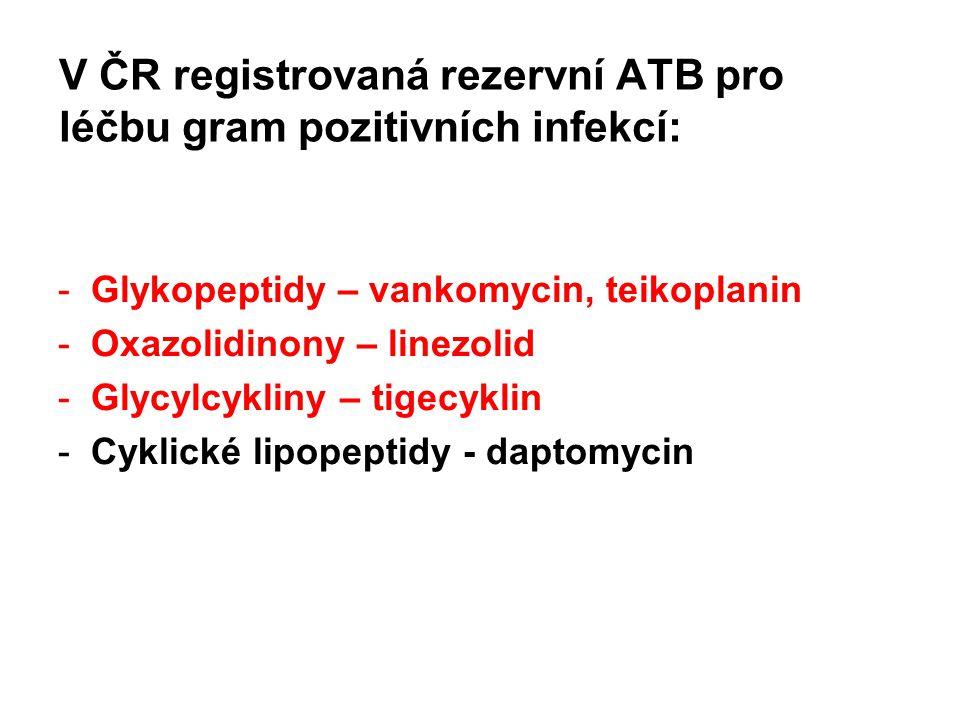 V ČR registrovaná rezervní ATB pro léčbu gram pozitivních infekcí: - Glykopeptidy – vankomycin, teikoplanin - Oxazolidinony – linezolid - Glycylcykliny – tigecyklin - Cyklické lipopeptidy - daptomycin