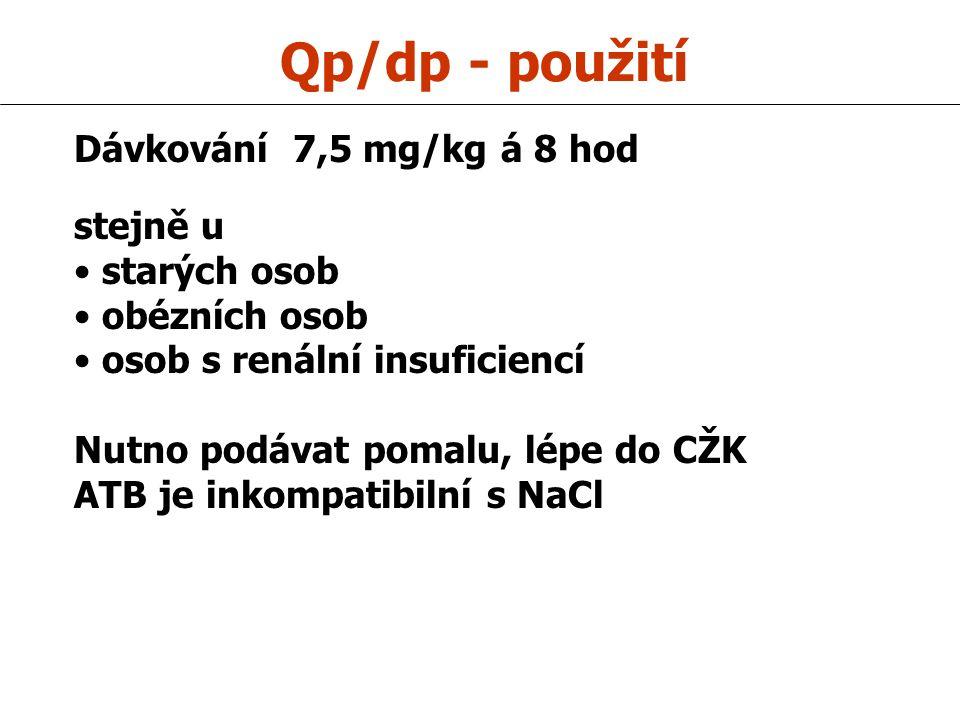 Qp/dp - použití Dávkování 7,5 mg/kg á 8 hod stejně u starých osob obézních osob osob s renální insuficiencí Nutno podávat pomalu, lépe do CŽK ATB je inkompatibilní s NaCl