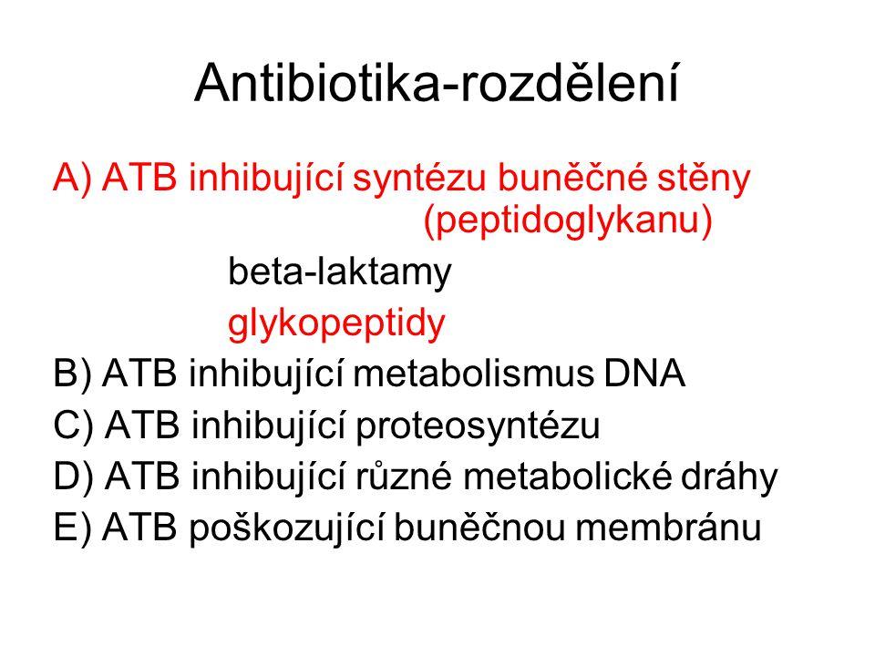 Antibiotika-rozdělení A) ATB inhibující syntézu buněčné stěny (peptidoglykanu) beta-laktamy glykopeptidy B) ATB inhibující metabolismus DNA C) ATB inhibující proteosyntézu D) ATB inhibující různé metabolické dráhy E) ATB poškozující buněčnou membránu
