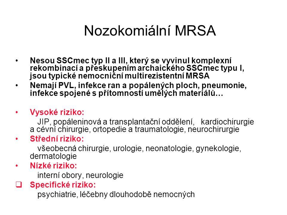 Nozokomiální MRSA Nesou SSCmec typ II a III, který se vyvinul komplexní rekombinací a přeskupením archaického SSCmec typu I, jsou typické nemocniční multirezistentní MRSA Nemají PVL, infekce ran a popálených ploch, pneumonie, infekce spojené s přítomností umělých materiálů… Vysoké riziko: JIP, popáleninová a transplantační oddělení, kardiochirurgie a cévní chirurgie, ortopedie a traumatologie, neurochirurgie Střední riziko: všeobecná chirurgie, urologie, neonatologie, gynekologie, dermatologie Nízké riziko: interní obory, neurologie  Specifické riziko: psychiatrie, léčebny dlouhodobě nemocných
