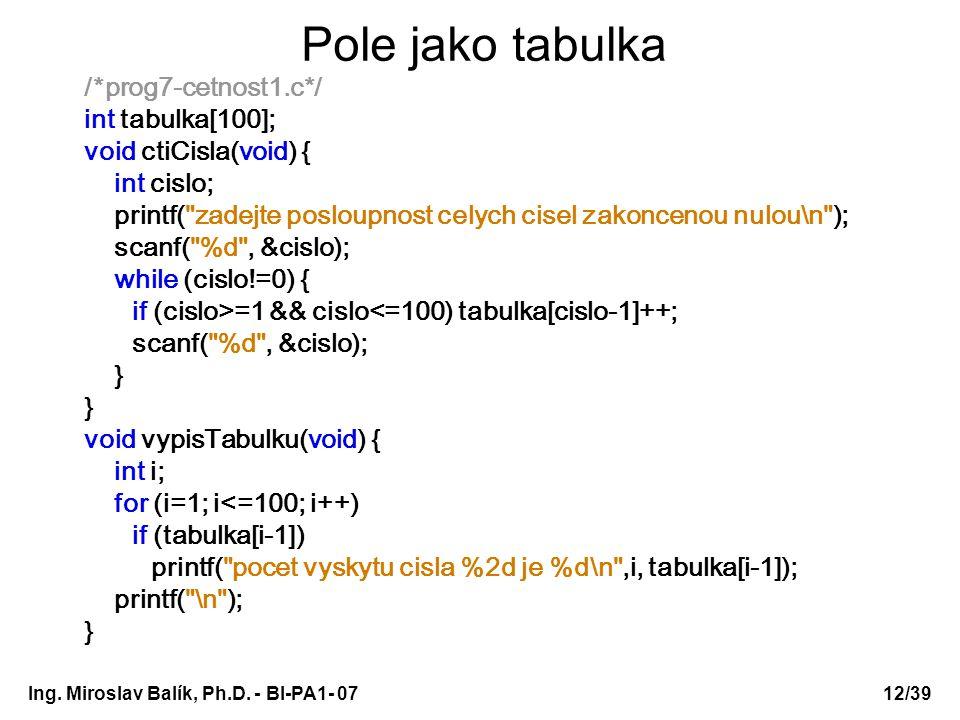 Ing. Miroslav Balík, Ph.D. - BI-PA1- 0712/39 Pole jako tabulka /*prog7-cetnost1.c*/ int tabulka[100]; void ctiCisla(void) { int cislo; printf(