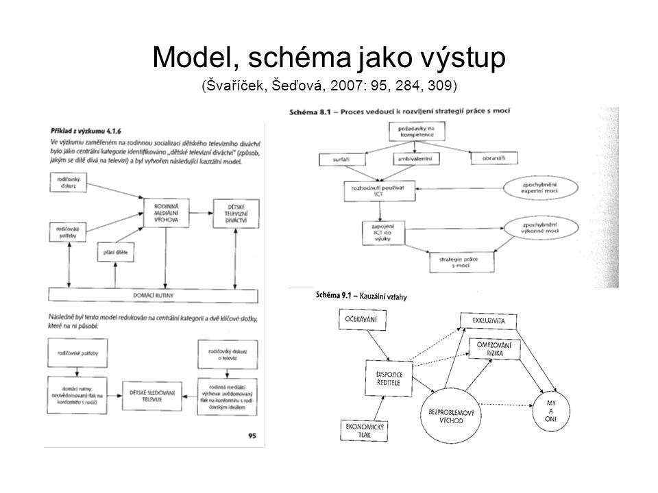 Model, schéma jako výstup (Švaříček, Šeďová, 2007: 95, 284, 309)