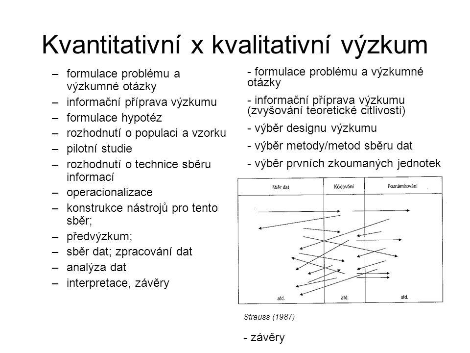 Kvantitativní x kvalitativní výzkum –formulace problému a výzkumné otázky –informační příprava výzkumu –formulace hypotéz –rozhodnutí o populaci a vzo