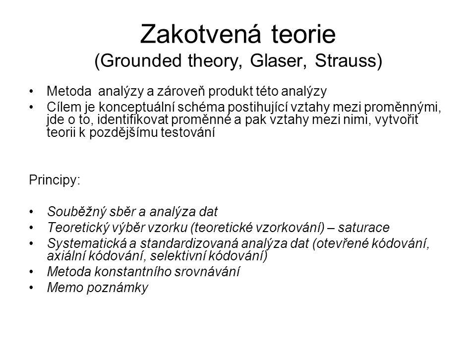 Zakotvená teorie (Grounded theory, Glaser, Strauss) Metoda analýzy a zároveň produkt této analýzy Cílem je konceptuální schéma postihující vztahy mezi