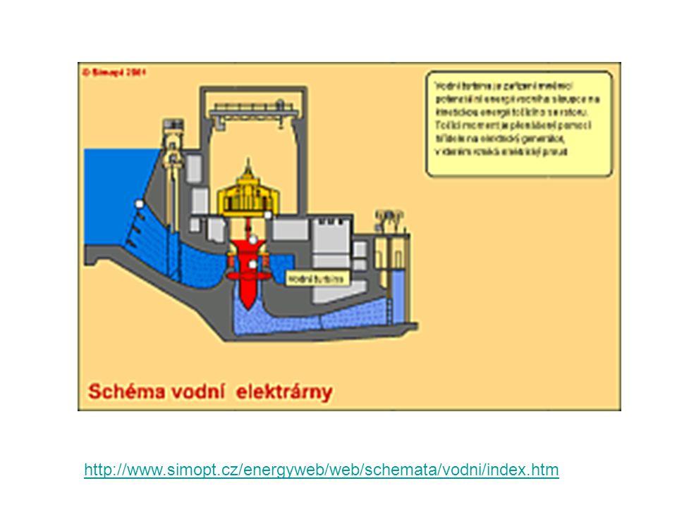 http://www.simopt.cz/energyweb/web/schemata/vodni/index.htm