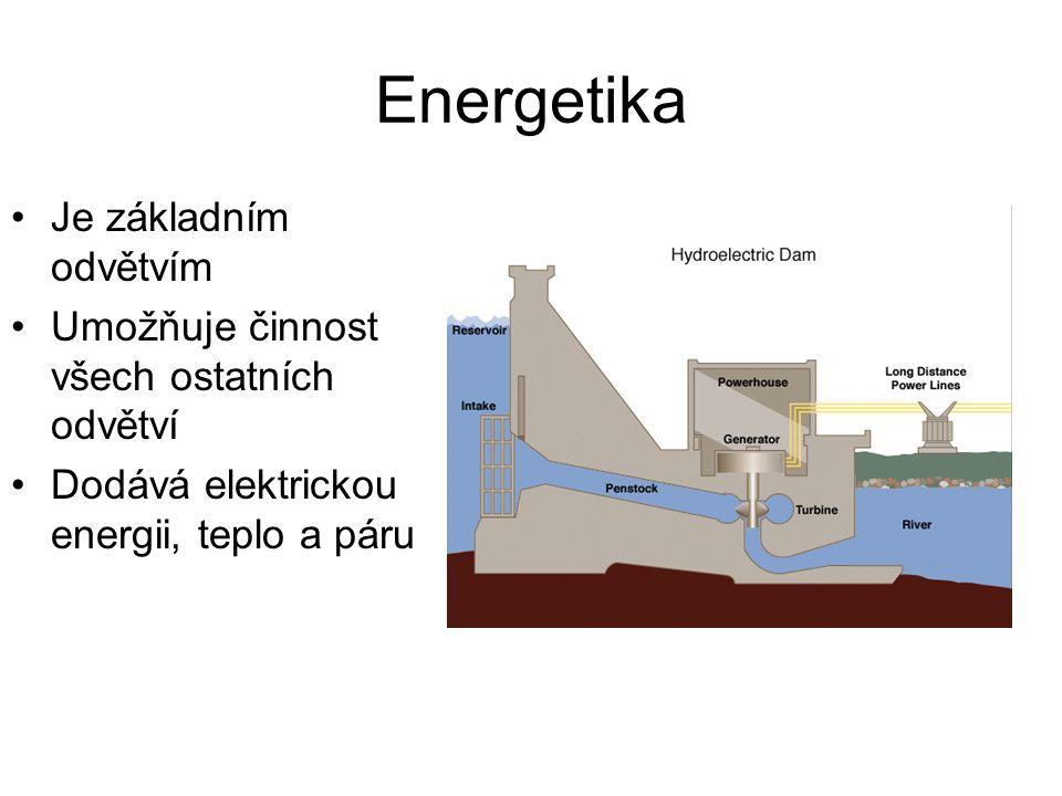 Je základním odvětvím Umožňuje činnost všech ostatních odvětví Dodává elektrickou energii, teplo a páru