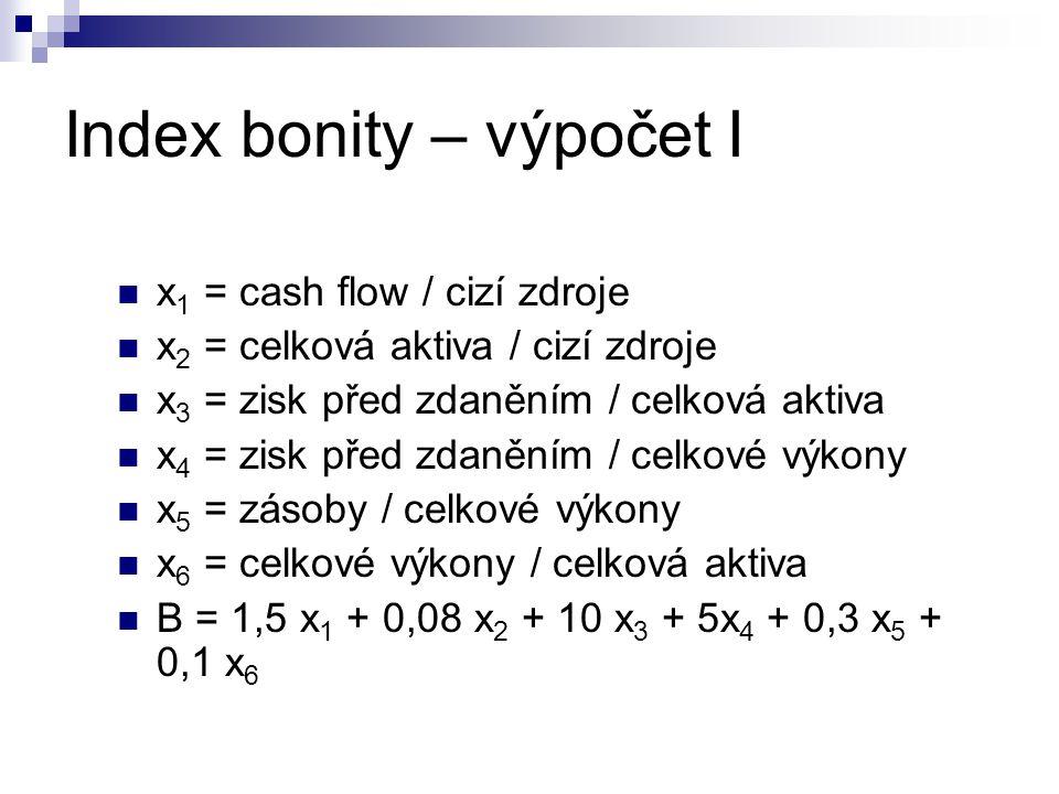 Index bonity – výpočet I x 1 = cash flow / cizí zdroje x 2 = celková aktiva / cizí zdroje x 3 = zisk před zdaněním / celková aktiva x 4 = zisk před zd