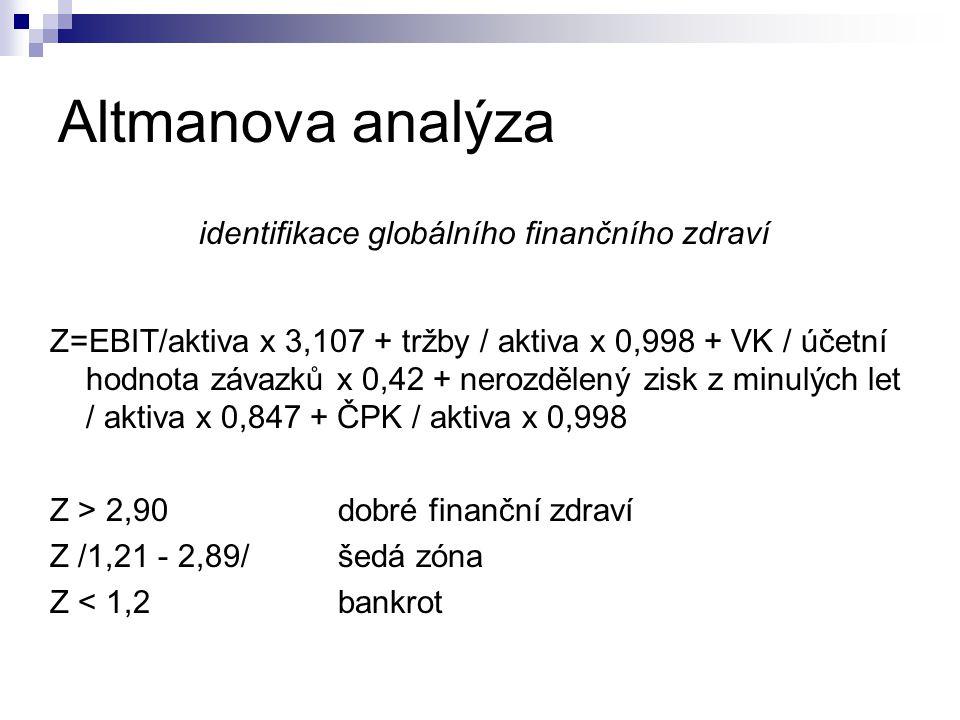 Altmanova analýza identifikace globálního finančního zdraví Z=EBIT/aktiva x 3,107 + tržby / aktiva x 0,998 + VK / účetní hodnota závazků x 0,42 + nero