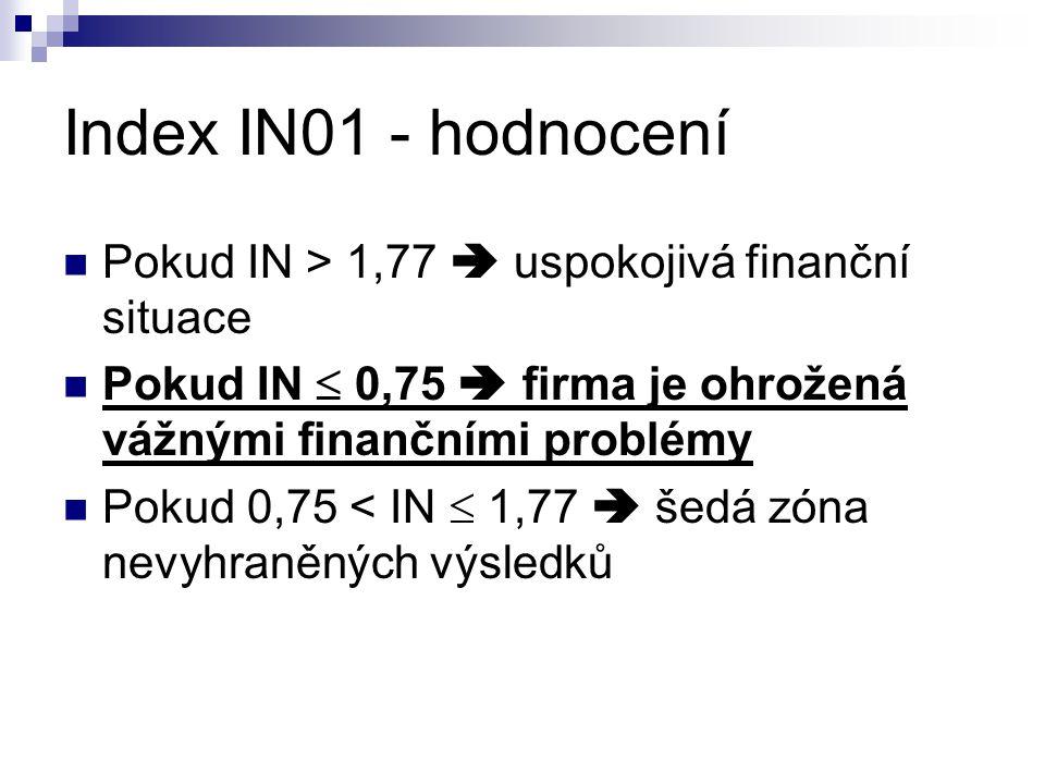 Index IN01 - hodnocení Pokud IN > 1,77  uspokojivá finanční situace Pokud IN  0,75  firma je ohrožená vážnými finančními problémy Pokud 0,75 < IN 