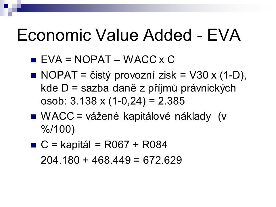 Economic Value Added - EVA EVA = NOPAT – WACC x C NOPAT = čistý provozní zisk = V30 x (1-D), kde D = sazba daně z příjmů právnických osob: 3.138 x (1-