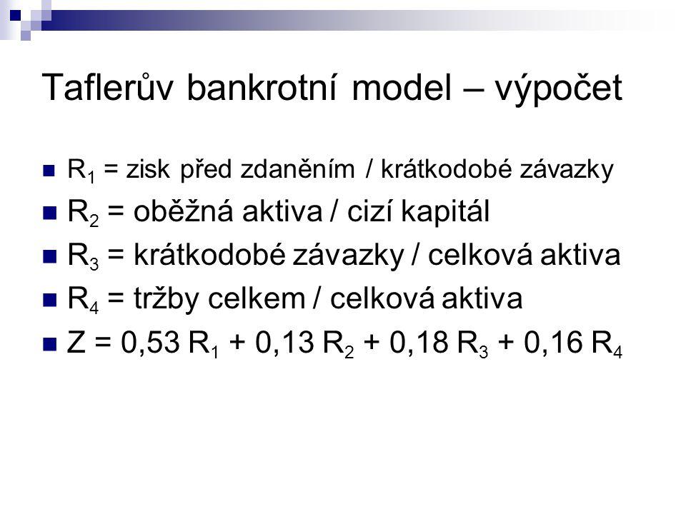 Taflerův bankrotní model – výpočet R 1 = zisk před zdaněním / krátkodobé závazky R 2 = oběžná aktiva / cizí kapitál R 3 = krátkodobé závazky / celková