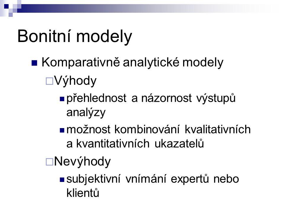 Bankrotní modely II Problémy aplikace v ČR absence dostatečně dlouhé časové řady problém platnosti dat dynamicky se měnící sociálně-ekonomické prostředí