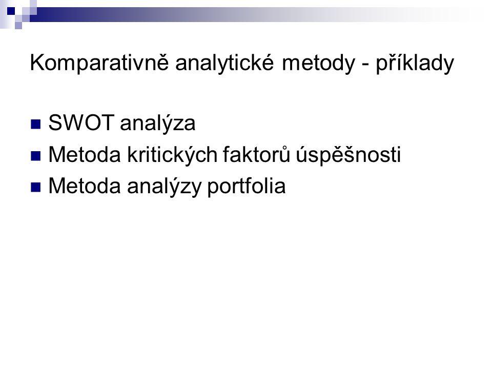 Komparativně analytické metody - příklady SWOT analýza Metoda kritických faktorů úspěšnosti Metoda analýzy portfolia