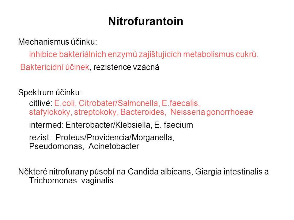 Nitrofurantoin Mechanismus účinku: inhibice bakteriálních enzymů zajištujících metabolismus cukrů. Baktericidní účinek, rezistence vzácná Spektrum úči