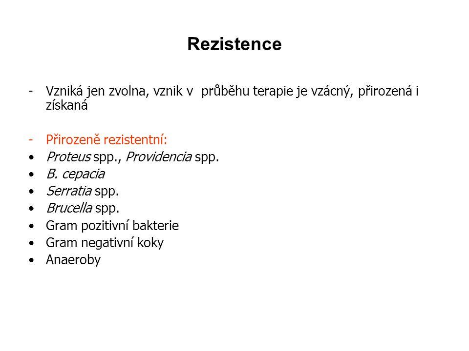 Rezistence -Vzniká jen zvolna, vznik v průběhu terapie je vzácný, přirozená i získaná -Přirozeně rezistentní: Proteus spp., Providencia spp. B. cepaci