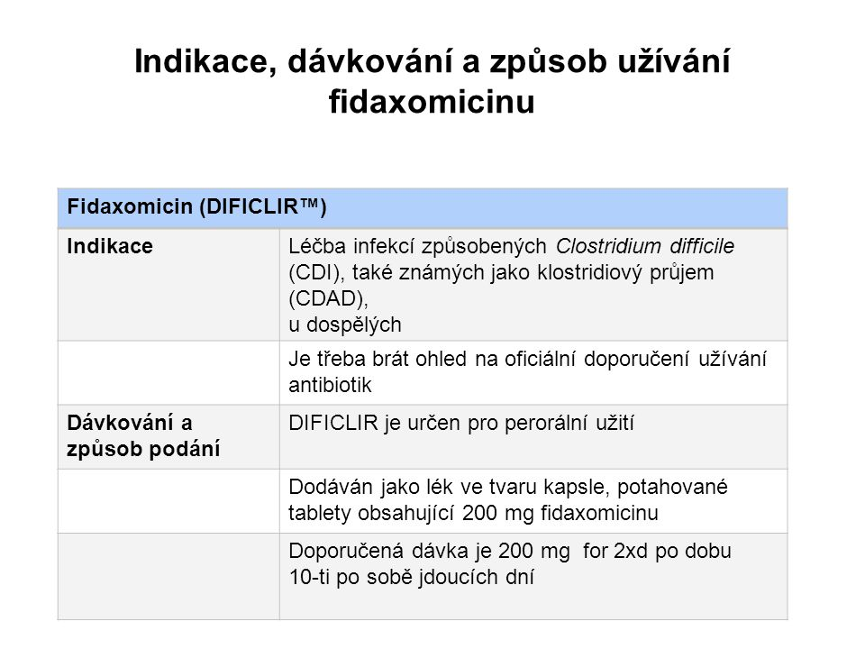 Indikace, dávkování a způsob užívání fidaxomicinu Fidaxomicin (DIFICLIR™) IndikaceLéčba infekcí způsobených Clostridium difficile (CDI), také známých