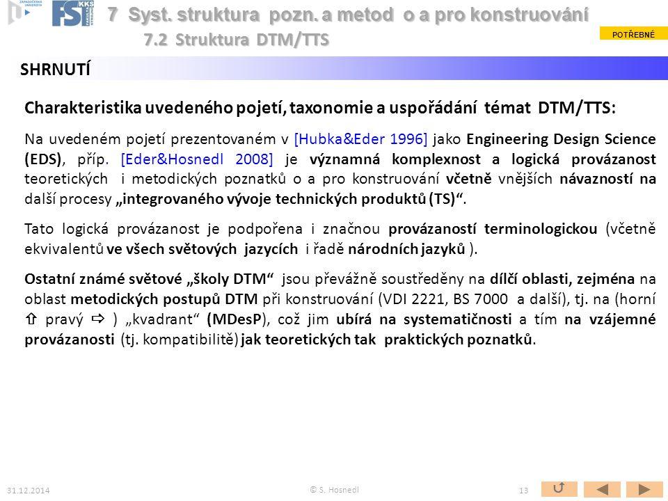 Obr.: Hierarchické struktura poznatků a metod Eng.