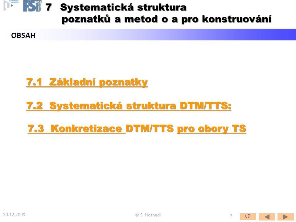 7.1 Základní poznatky 7.1 Základní poznatky 7.2 Systematická struktura DTM/TTS: 7.2 Systematická struktura DTM/TTS: 7.3 Konkretizace 7.3 Konkretizace DTM/TTS pro obory TS pro obory TS 7.3 Konkretizace pro obory TS © S.