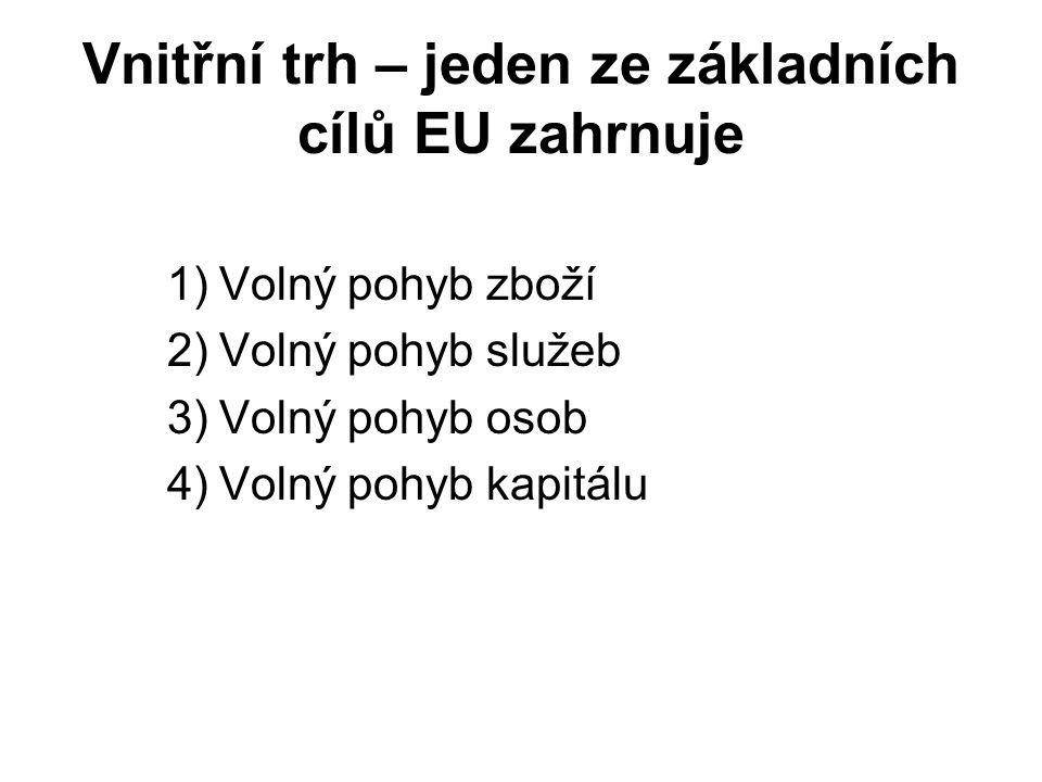 Vnitřní trh – jeden ze základních cílů EU zahrnuje 1)Volný pohyb zboží 2)Volný pohyb služeb 3)Volný pohyb osob 4)Volný pohyb kapitálu