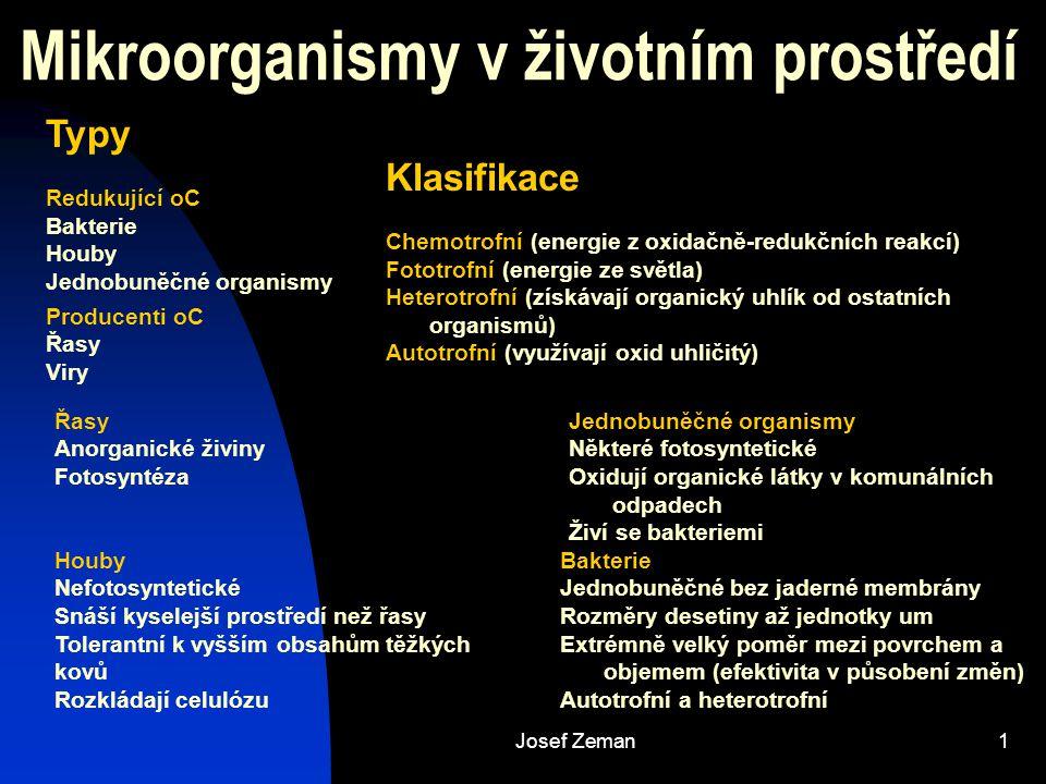 Josef Zeman1 Mikroorganismy v životním prostředí Typy Redukující oC Bakterie Houby Jednobuněčné organismy Producenti oC Řasy Viry Klasifikace Chemotrofní (energie z oxidačně-redukčních reakcí) Fototrofní (energie ze světla) Heterotrofní (získávají organický uhlík od ostatních organismů) Autotrofní (využívají oxid uhličitý) Řasy Anorganické živiny Fotosyntéza Houby Nefotosyntetické Snáší kyselejší prostředí než řasy Tolerantní k vyšším obsahům těžkých kovů Rozkládají celulózu Jednobuněčné organismy Některé fotosyntetické Oxidují organické látky v komunálních odpadech Živí se bakteriemi Bakterie Jednobuněčné bez jaderné membrány Rozměry desetiny až jednotky um Extrémně velký poměr mezi povrchem a objemem (efektivita v působení změn) Autotrofní a heterotrofní