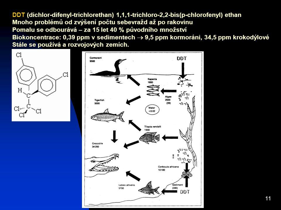 Josef Zeman11 DDT (dichlor-difenyl-trichlorethan) 1,1,1-trichloro-2,2-bis(p-chlorofenyl) ethan Mnoho problémů od zvýšení počtu sebevražd až po rakovinu Pomalu se odbourává – za 15 let 40 % původního množství Biokoncentrace: 0,39 ppm v sedimentech  9,5 ppm kormoráni, 34,5 ppm krokodýlové Stále se používá a rozvojových zemích.