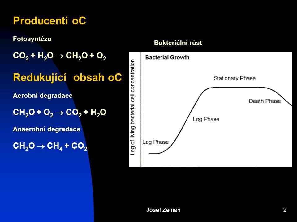 Josef Zeman2 Producenti oC Fotosyntéza CO 2 + H 2 O  CH 2 O + O 2 Redukující obsah oC Aerobní degradace CH 2 O + O 2  CO 2 + H 2 O Anaerobní degrada