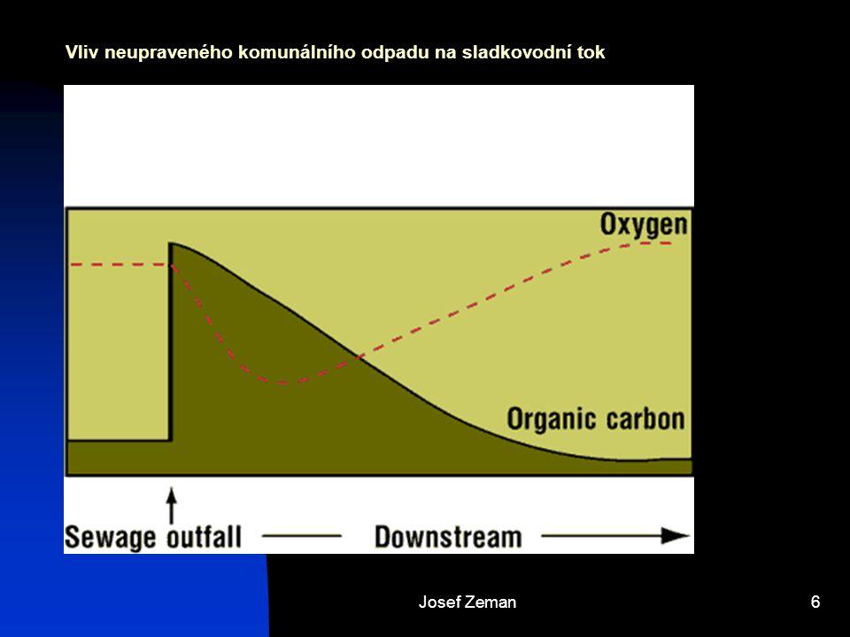 Josef Zeman17 Úprava vody Odstraňování nechtěných složek Nejdražší – aerace (prokysličení, odstranění plynů a těkavých složek) Srážení železa a manganu Koagulanty – odstranění koloidů, řas CO 2, návrat vody k pH = 7 Chlor – odstranění patogenů Odpadní vody Hlavně je třeba odstranit Organické látky (CH 2 O) Živiny (dusičnany a fosfáty) Soli (Ca, Mg, Na, K, Cl, SO 4 ) Těžké kovy (Pb, Hg, Cd) Patogeny a viry