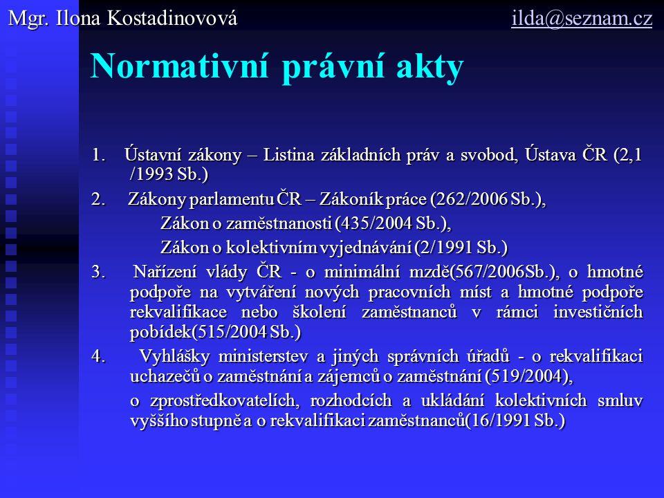 Normativní právní akty 1.