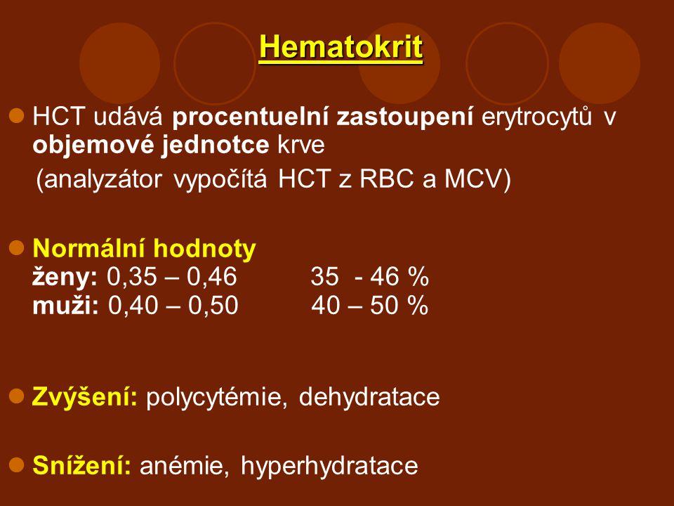 Hematokrit HCT udává procentuelní zastoupení erytrocytů v objemové jednotce krve (analyzátor vypočítá HCT z RBC a MCV) Normální hodnoty ženy: 0,35 – 0