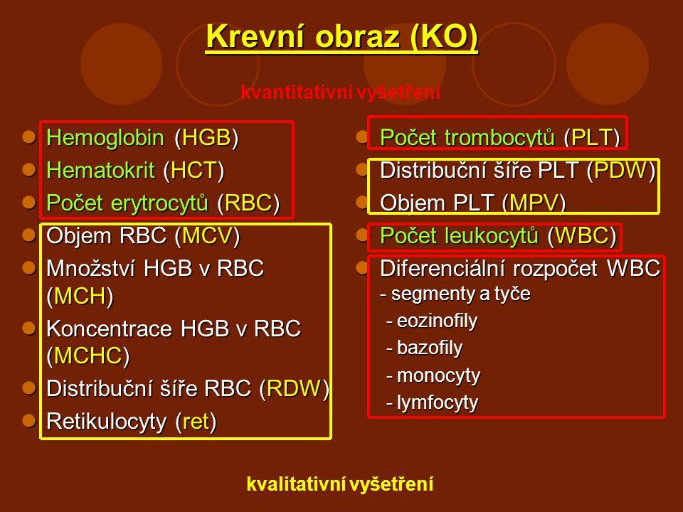 Krevní obraz (KO) Hemoglobin (HGB) Hemoglobin (HGB) Hematokrit (HCT) Hematokrit (HCT) Počet erytrocytů (RBC) Počet erytrocytů (RBC) Objem RBC (MCV) Ob