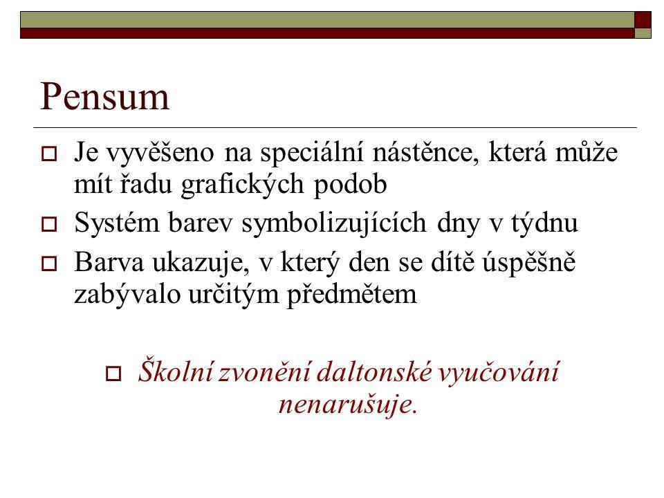 Pensum  Je vyvěšeno na speciální nástěnce, která může mít řadu grafických podob  Systém barev symbolizujících dny v týdnu  Barva ukazuje, v který d