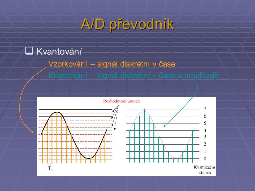 A/D převodník  Převod na binární číslo Kódování – vyjádření dosažené kvantizační úrovně ve dvojkové soustavě