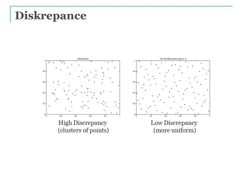 Diskrepance Low Discrepancy (more uniform) High Discrepancy (clusters of points)