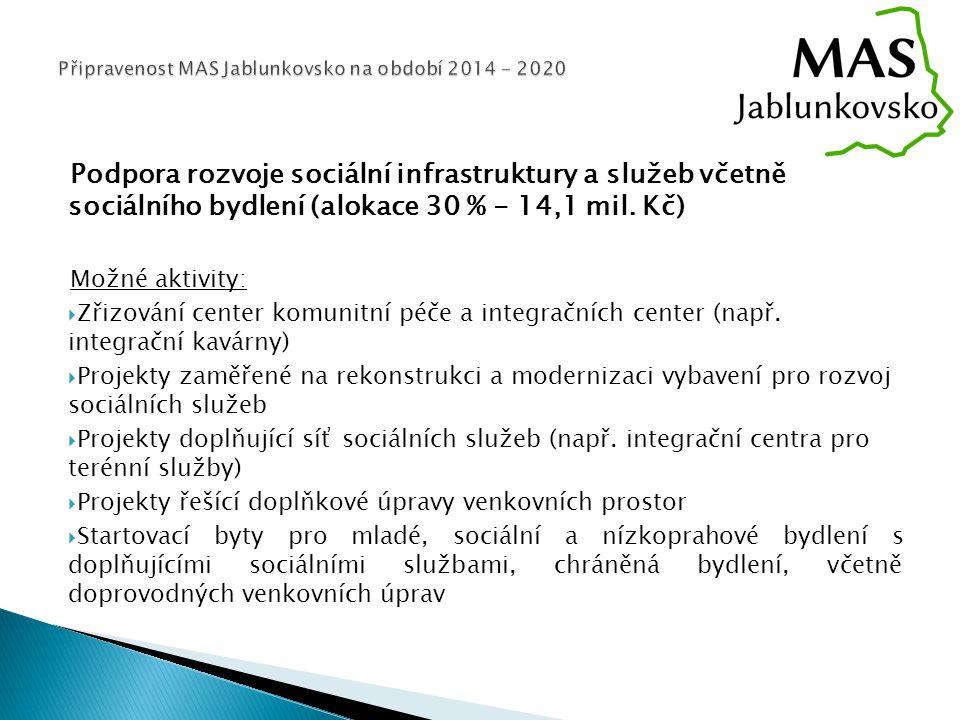 Podpora rozvoje sociální infrastruktury a služeb včetně sociálního bydlení (alokace 30 % - 14,1 mil.