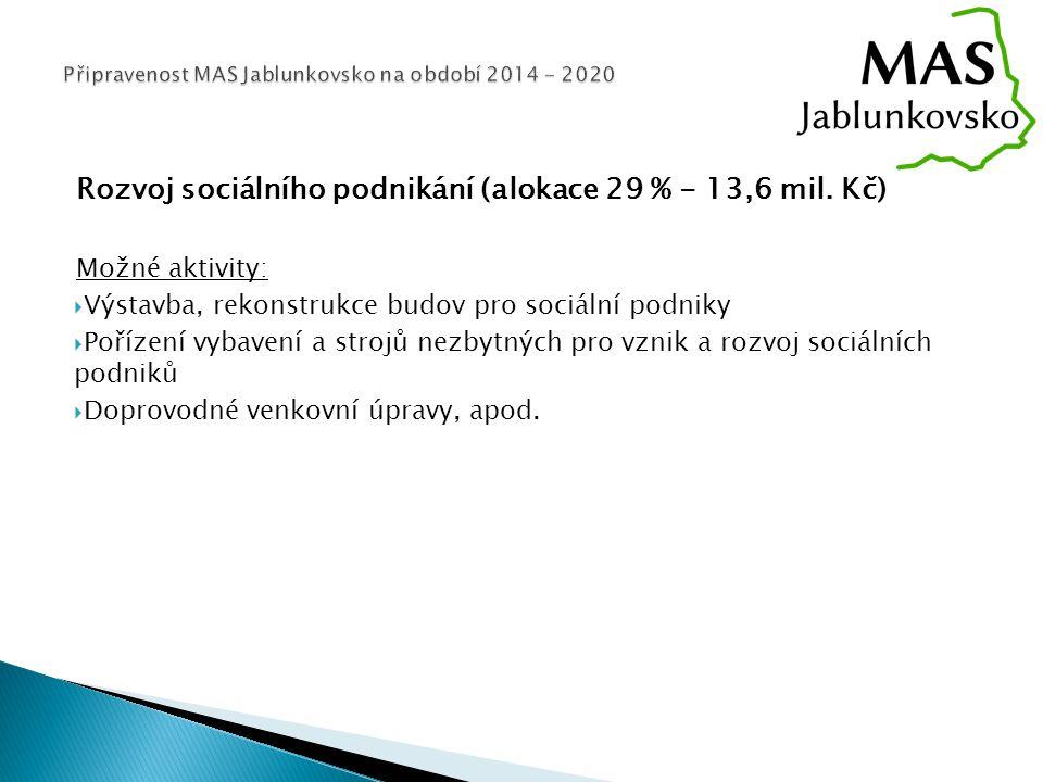 Rozvoj sociálního podnikání (alokace 29 % - 13,6 mil.