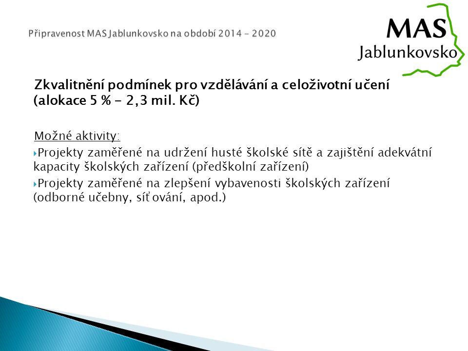 Zkvalitnění podmínek pro vzdělávání a celoživotní učení (alokace 5 % - 2,3 mil.