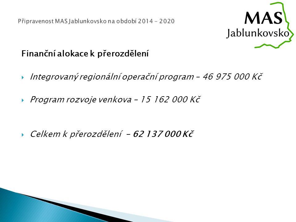Finanční alokace k přerozdělení  Integrovaný regionální operační program – 46 975 000 Kč  Program rozvoje venkova – 15 162 000 Kč  Celkem k přerozdělení - 62 137 000 Kč