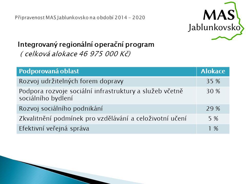 Integrovaný regionální operační program ( celková alokace 46 975 000 Kč) Podporovaná oblastAlokace Rozvoj udržitelných forem dopravy35 % Podpora rozvoje sociální infrastruktury a služeb včetně sociálního bydlení 30 % Rozvoj sociálního podnikání29 % Zkvalitnění podmínek pro vzdělávání a celoživotní učení5 % Efektivní veřejná správa1 %
