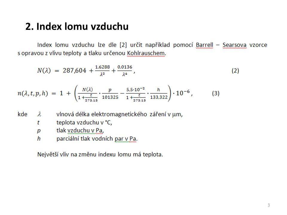 2. Index lomu vzduchu 3