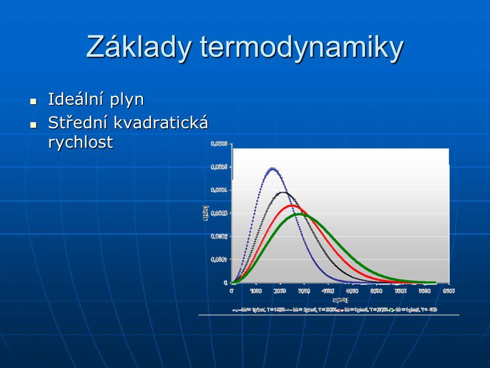 Základy termodynamiky Ideální plyn Ideální plyn Střední kvadratická rychlost Střední kvadratická rychlost