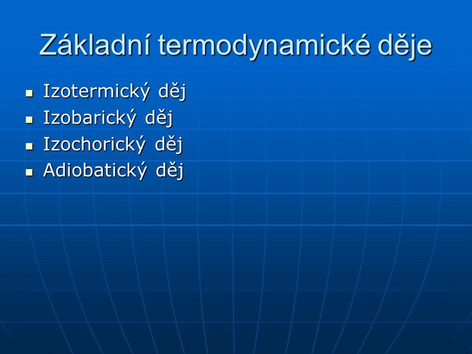 Základní termodynamické děje Izotermický děj Izotermický děj Izobarický děj Izobarický děj Izochorický děj Izochorický děj Adiobatický děj Adiobatický děj