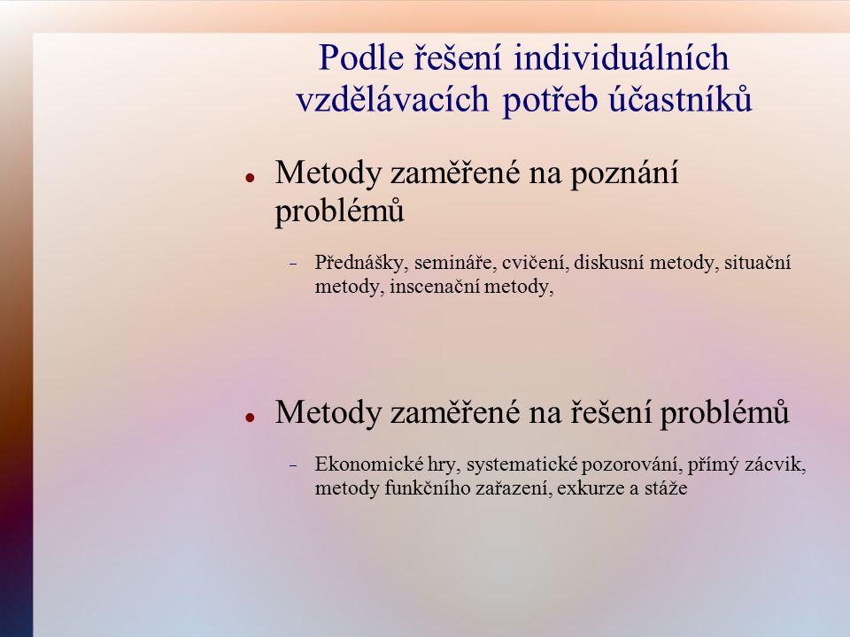 Podle řešení individuálních vzdělávacích potřeb účastníků Metody zaměřené na poznání problémů  Přednášky, semináře, cvičení, diskusní metody, situačn