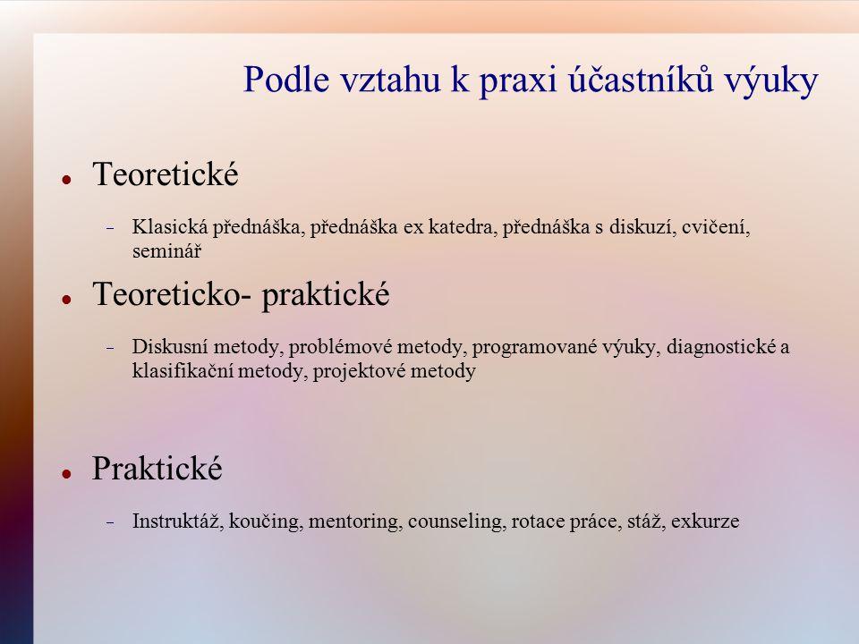 Podle vztahu k praxi účastníků výuky Teoretické  Klasická přednáška, přednáška ex katedra, přednáška s diskuzí, cvičení, seminář Teoreticko- praktick